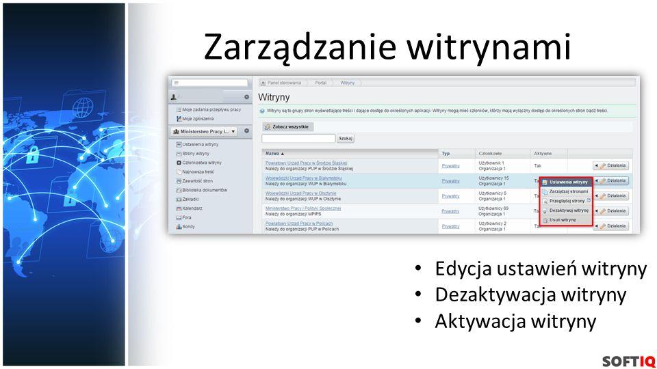 Zarządzanie witrynami Edycja ustawień witryny Dezaktywacja witryny Aktywacja witryny