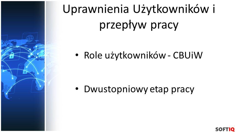 Uprawnienia Użytkowników i przepływ pracy Role użytkowników - CBUiW Dwustopniowy etap pracy