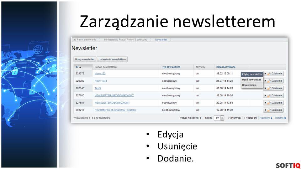 Zarządzanie newsletterem Edycja Usunięcie Dodanie.