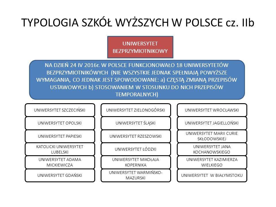 TYPOLOGIA SZKÓŁ WYŻSZYCH W POLSCE cz. IIb UNIWERSYTET BEZPRZYMIOTNIKOWY NA DZIEŃ 24 IV 2016r.
