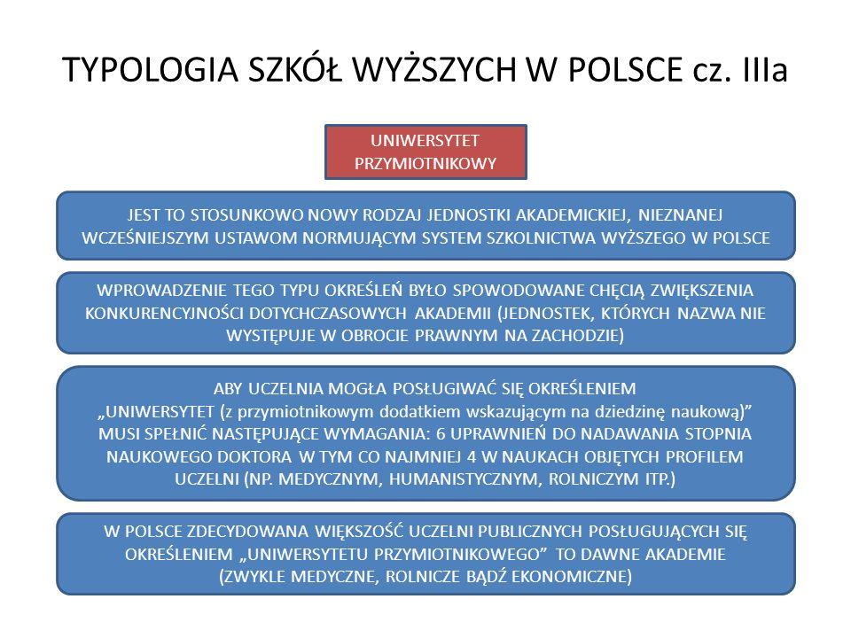 UNIWERSYTET PRZYMIOTNIKOWY TYPOLOGIA SZKÓŁ WYŻSZYCH W POLSCE cz.