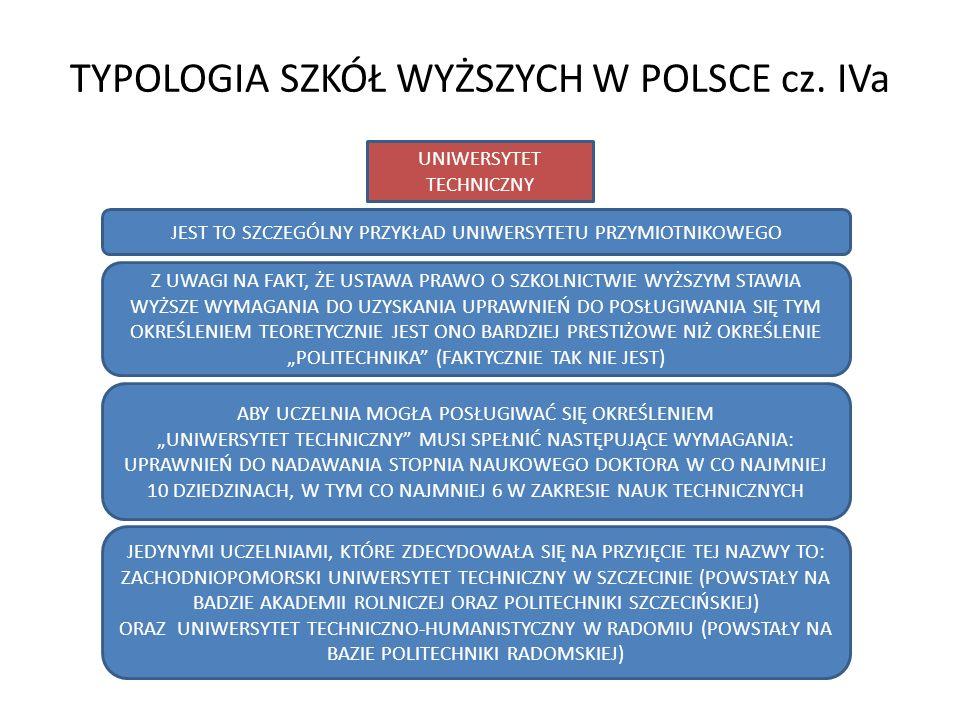 UNIWERSYTET TECHNICZNY TYPOLOGIA SZKÓŁ WYŻSZYCH W POLSCE cz.