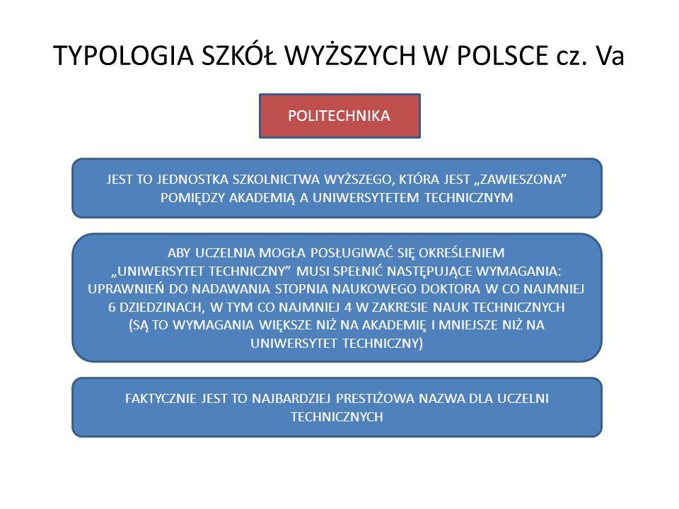 """TYPOLOGIA SZKÓŁ WYŻSZYCH W POLSCE cz. Va POLITECHNIKA JEST TO JEDNOSTKA SZKOLNICTWA WYŻSZEGO, KTÓRA JEST """"ZAWIESZONA"""" POMIĘDZY AKADEMIĄ A UNIWERSYTETE"""