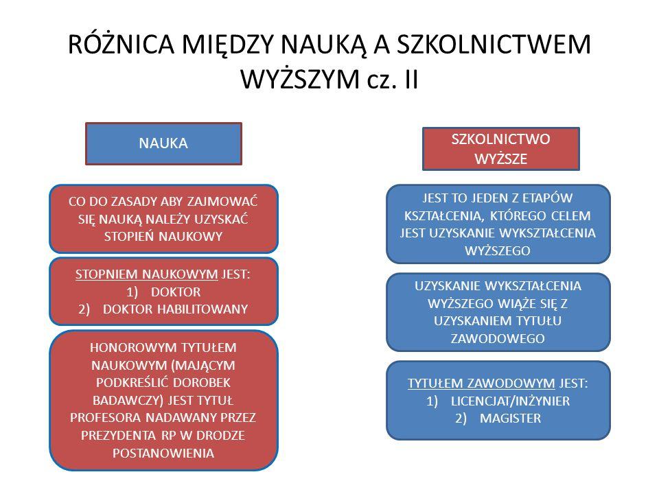 RÓŻNICA MIĘDZY NAUKĄ A SZKOLNICTWEM WYŻSZYM cz.