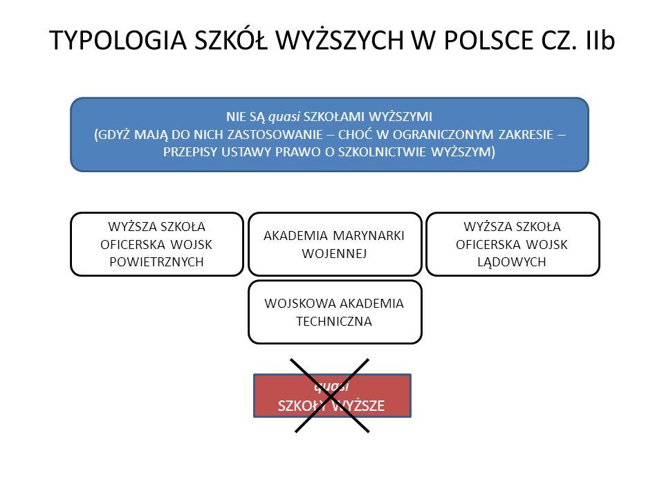 TYPOLOGIA SZKÓŁ WYŻSZYCH W POLSCE CZ.