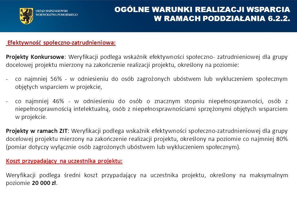 Efektywność społeczno-zatrudnieniowa: Projekty Konkursowe: Weryfikacji podlega wskaźnik efektywności społeczno- zatrudnieniowej dla grupy docelowej pr