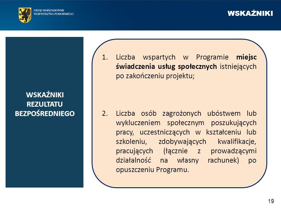 WSKAŹNIKI 19 WSKAŹNIKI REZULTATU BEZPOŚREDNIEGO 1.Liczba wspartych w Programie miejsc świadczenia usług społecznych istniejących po zakończeniu projek