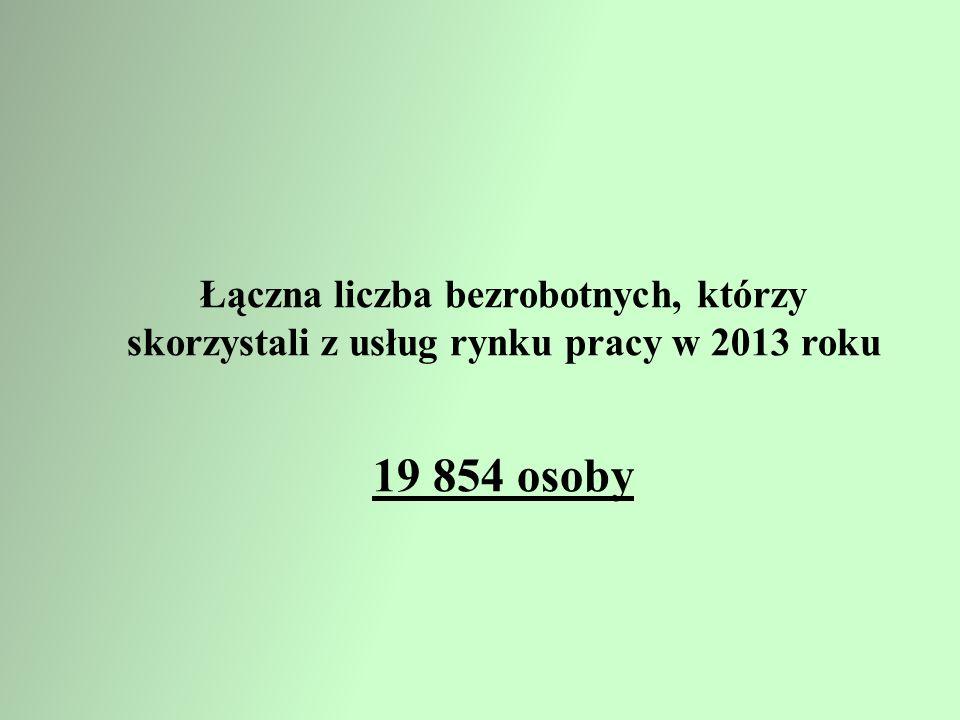 Łączna liczba bezrobotnych, którzy skorzystali z usług rynku pracy w 2013 roku 19 854 osoby