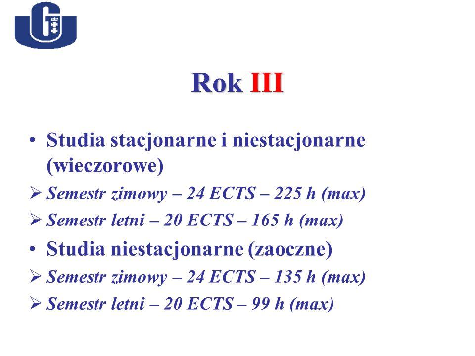 Rok III Studia stacjonarne i niestacjonarne (wieczorowe)  Semestr zimowy – 24 ECTS – 225 h (max)  Semestr letni – 20 ECTS – 165 h (max) Studia niestacjonarne (zaoczne)  Semestr zimowy – 24 ECTS – 135 h (max)  Semestr letni – 20 ECTS – 99 h (max)