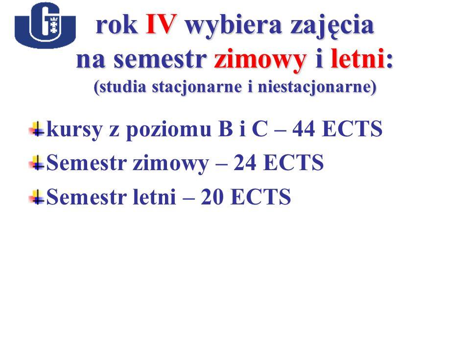 rok IV wybiera zajęcia na semestr zimowy i letni: (studia stacjonarne i niestacjonarne) kursy z poziomu B i C – 44 ECTS Semestr zimowy – 24 ECTS Semestr letni – 20 ECTS
