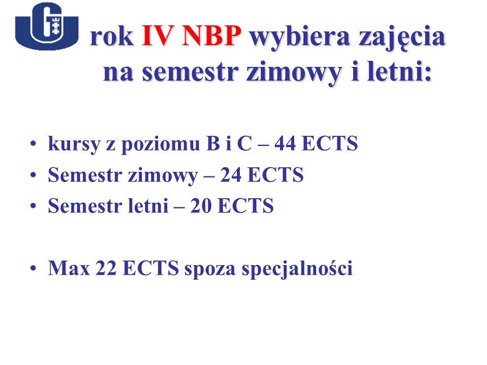 rok IV NBP wybiera zajęcia na semestr zimowy i letni: kursy z poziomu B i C – 44 ECTS Semestr zimowy – 24 ECTS Semestr letni – 20 ECTS Max 22 ECTS spoza specjalności