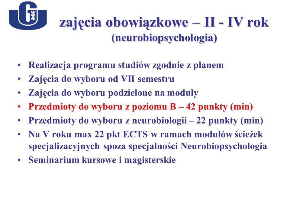zajęcia obowiązkowe – II - IV rok (neurobiopsychologia) Realizacja programu studiów zgodnie z planem Zajęcia do wyboru od VII semestru Zajęcia do wyboru podzielone na moduły Przedmioty do wyboru z poziomu B – 42 punkty (min) Przedmioty do wyboru z neurobiologii – 22 punkty (min) Na V roku max 22 pkt ECTS w ramach modułów ścieżek specjalizacyjnych spoza specjalności Neurobiopsychologia Seminarium kursowe i magisterskie