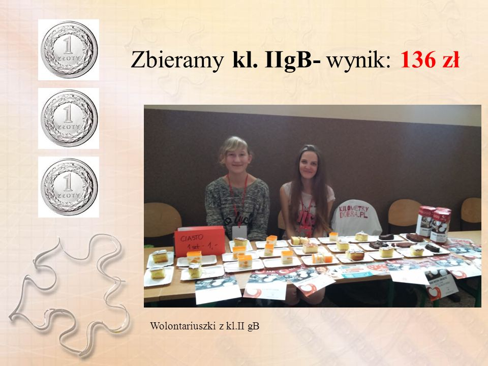 Zbieramy kl. IIgB- wynik: 136 zł Wolontariuszki z kl.II gB