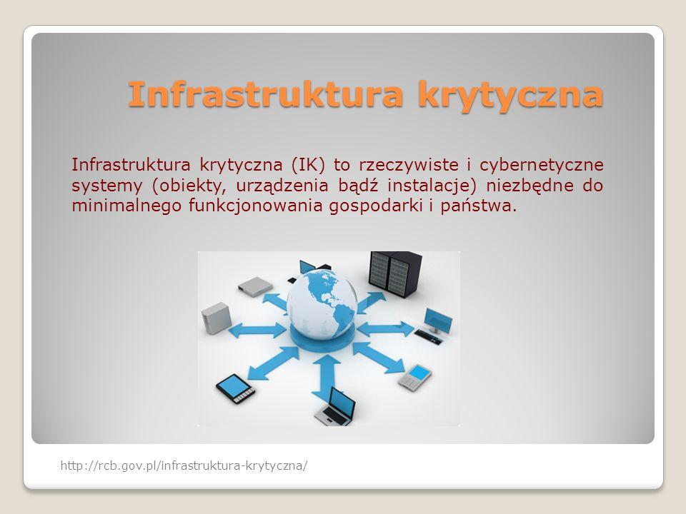 Infrastruktura krytyczna http://rcb.gov.pl/infrastruktura-krytyczna/ Infrastruktura krytyczna (IK) to rzeczywiste i cybernetyczne systemy (obiekty, ur