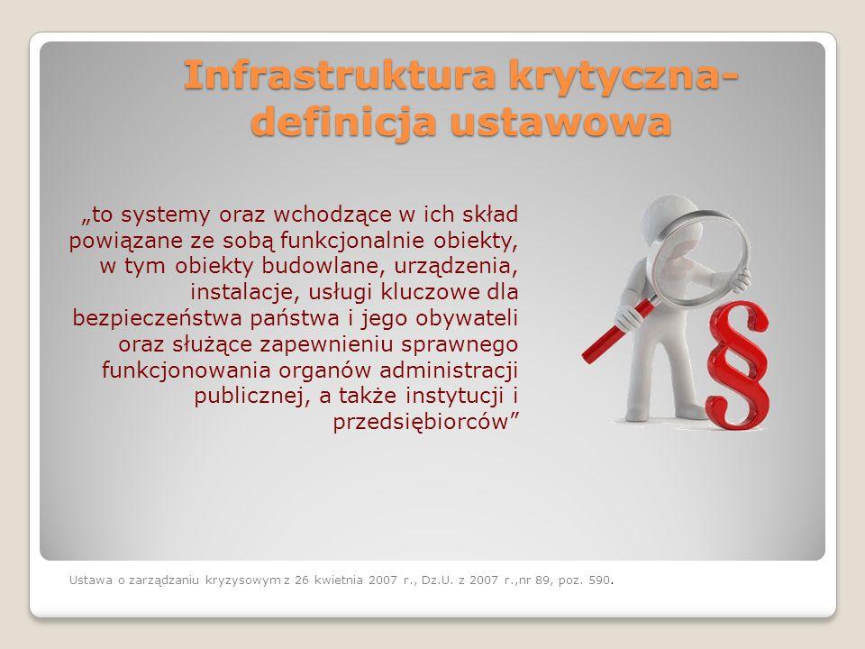 """Infrastruktura krytyczna- definicja ustawowa """"to systemy oraz wchodzące w ich skład powiązane ze sobą funkcjonalnie obiekty, w tym obiekty budowlane,"""