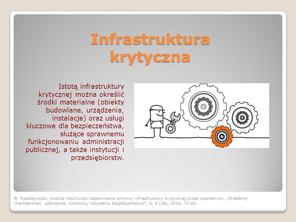 Infrastruktura krytyczna Istotą infrastruktury krytycznej można określić środki materialne (obiekty budowlane, urządzenia, instalacje) oraz usługi klu
