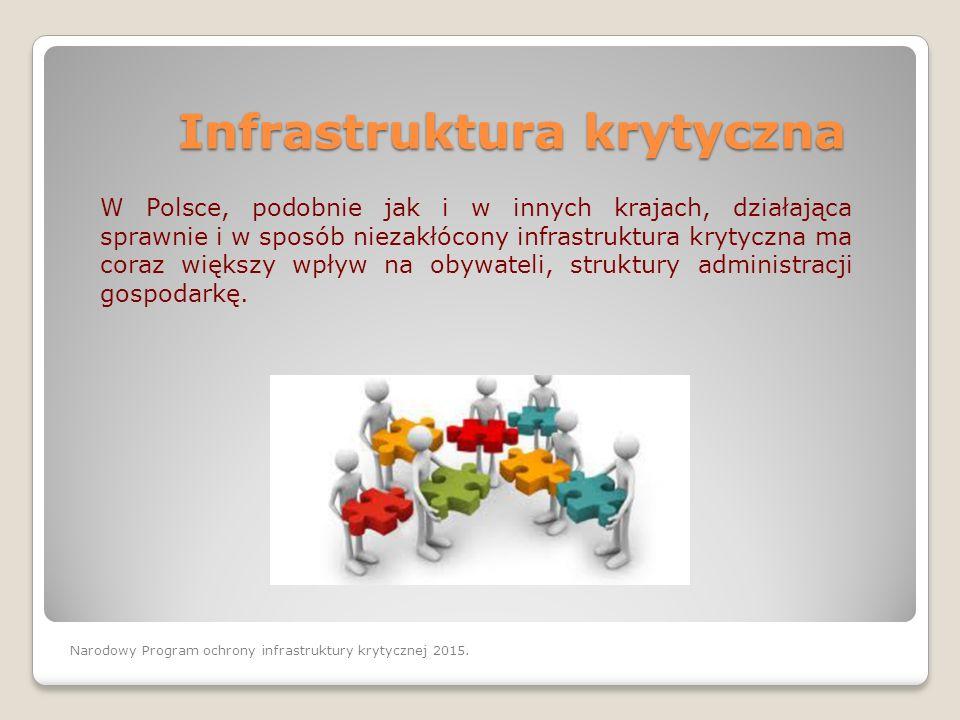 Infrastruktura krytyczna W Polsce, podobnie jak i w innych krajach, działająca sprawnie i w sposób niezakłócony infrastruktura krytyczna ma coraz więk