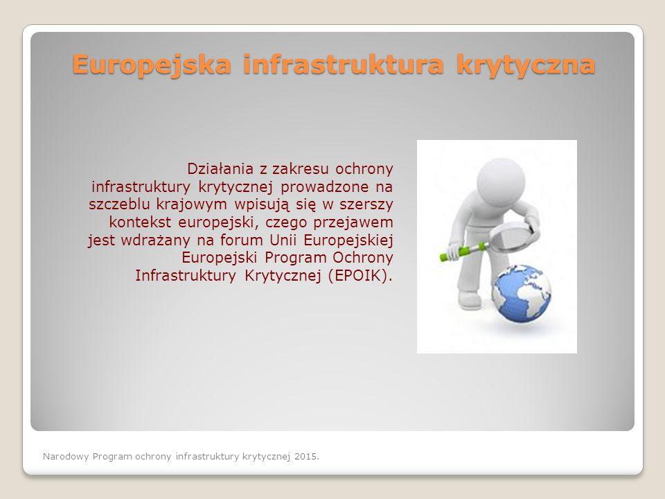 Europejska infrastruktura krytyczna Działania z zakresu ochrony infrastruktury krytycznej prowadzone na szczeblu krajowym wpisują się w szerszy kontek