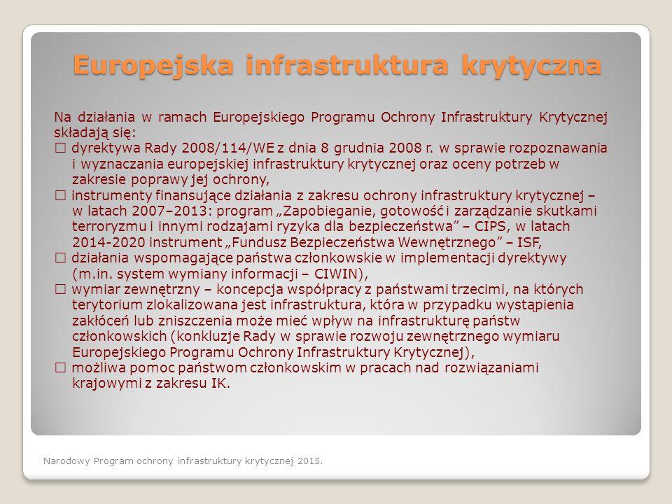 Europejska infrastruktura krytyczna Na działania w ramach Europejskiego Programu Ochrony Infrastruktury Krytycznej składają się:  dyrektywa Rady 2008