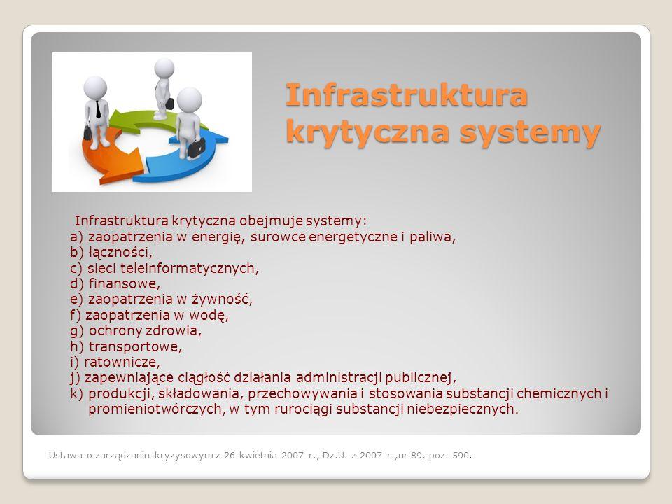 Infrastruktura krytyczna systemy Infrastruktura krytyczna obejmuje systemy: a) zaopatrzenia w energię, surowce energetyczne i paliwa, b) łączności, c)