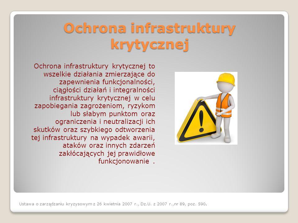 Ochrona infrastruktury krytycznej Ochrona infrastruktury krytycznej to wszelkie działania zmierzające do zapewnienia funkcjonalności, ciągłości działa
