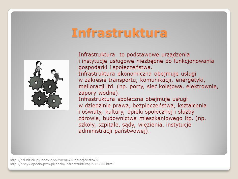 Infrastruktura Infrastruktura to podstawowe urządzenia i instytucje usługowe niezbędne do funkcjonowania gospodarki i społeczeństwa. Infrastruktura ek