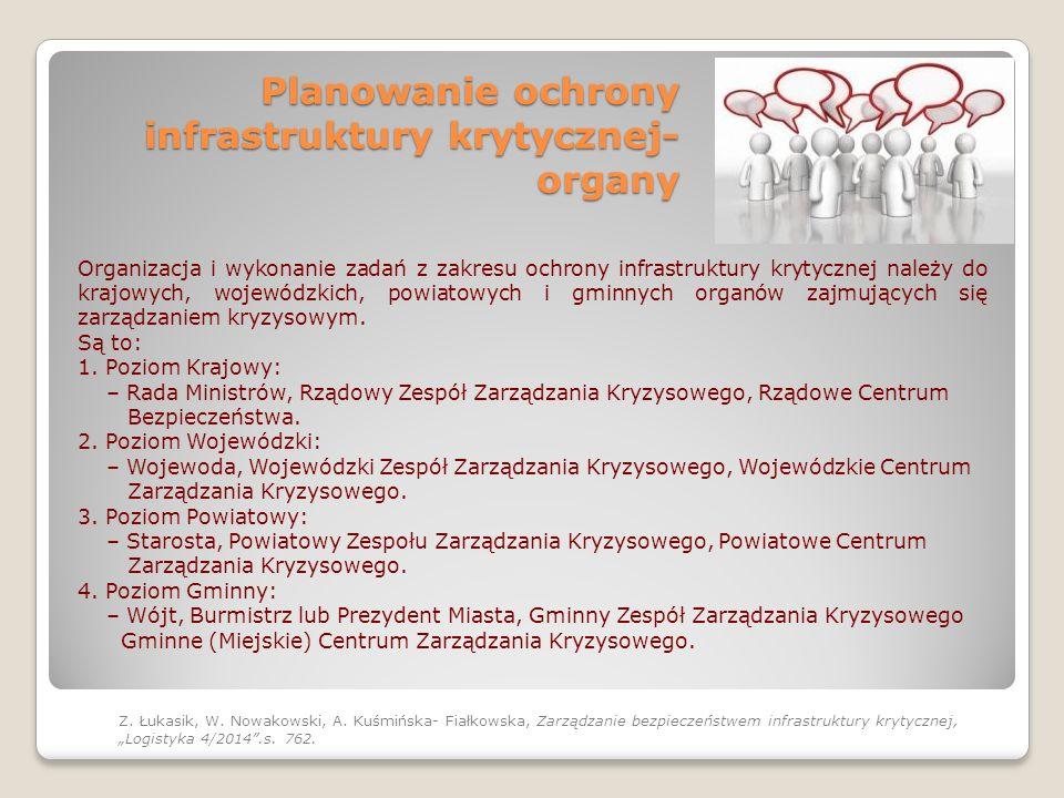 Planowanie ochrony infrastruktury krytycznej- organy Organizacja i wykonanie zadań z zakresu ochrony infrastruktury krytycznej należy do krajowych, wo