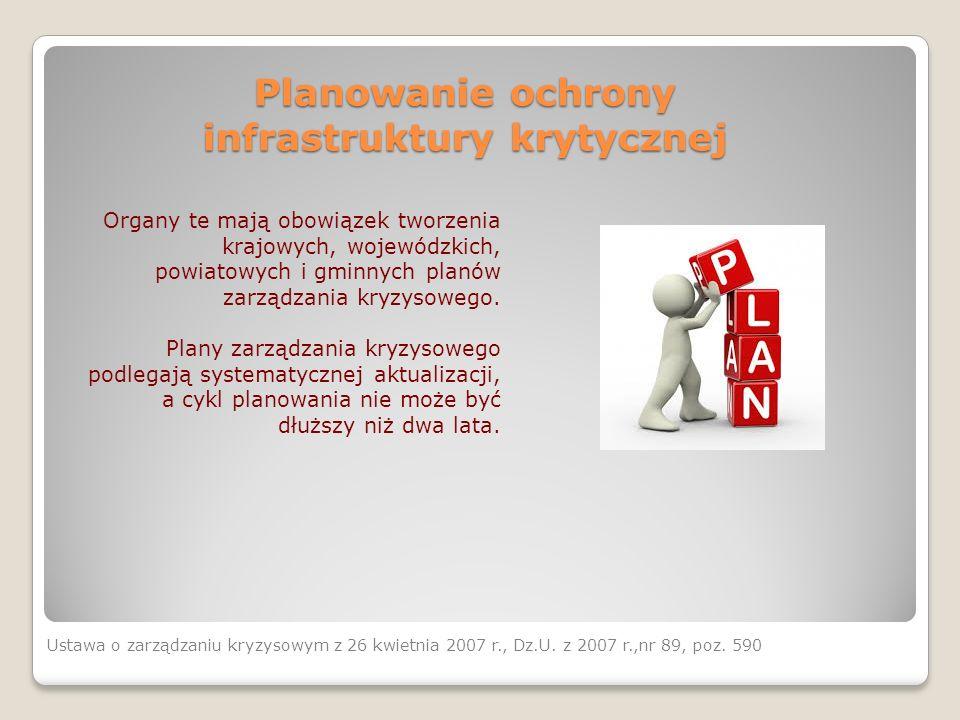 Planowanie ochrony infrastruktury krytycznej Organy te mają obowiązek tworzenia krajowych, wojewódzkich, powiatowych i gminnych planów zarządzania kry