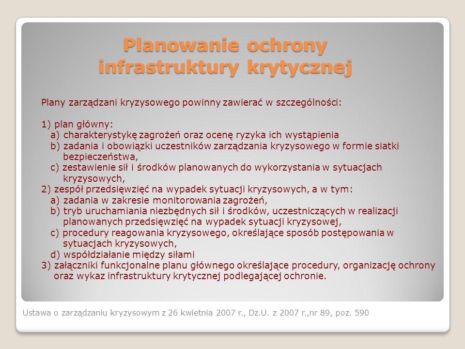 Planowanie ochrony infrastruktury krytycznej Plany zarządzani kryzysowego powinny zawierać w szczególności: 1) plan główny: a) charakterystykę zagroże