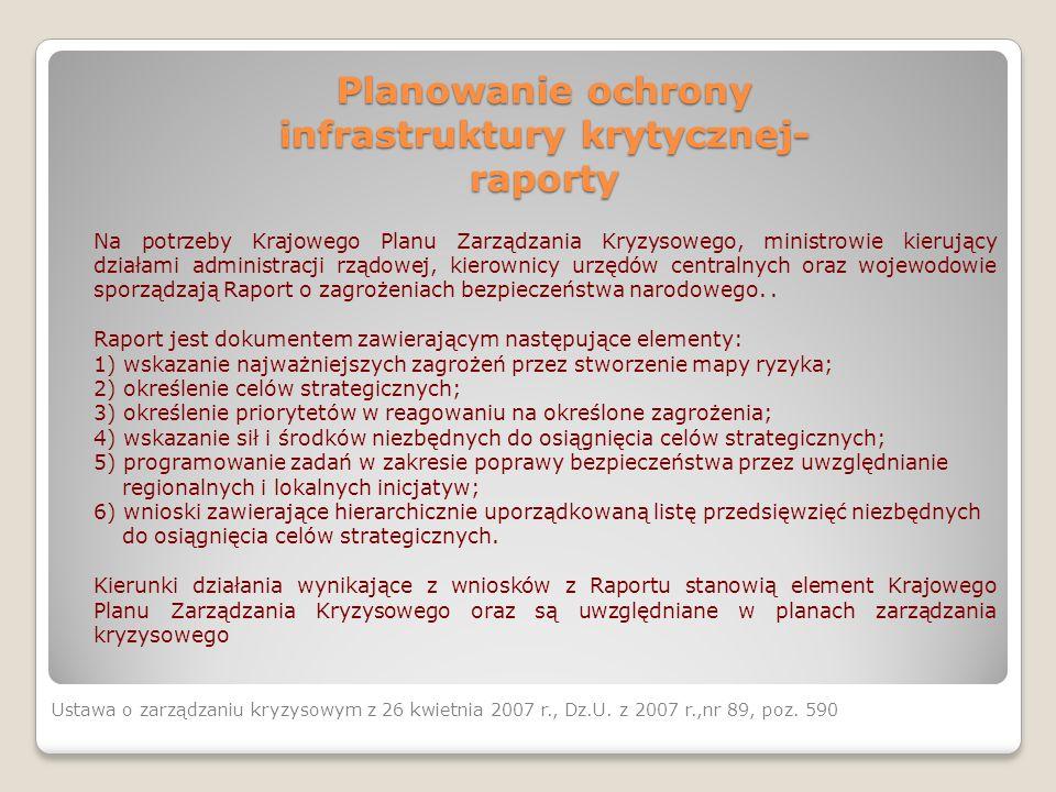 Planowanie ochrony infrastruktury krytycznej- raporty Na potrzeby Krajowego Planu Zarządzania Kryzysowego, ministrowie kierujący działami administracj