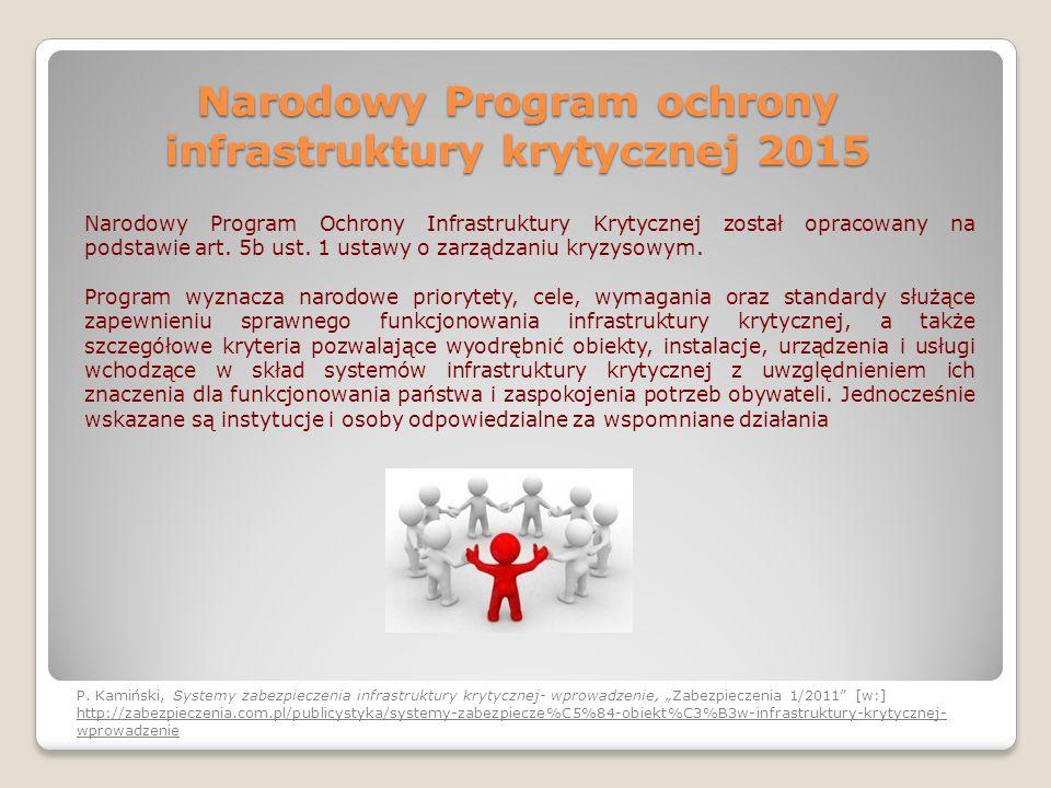 """Narodowy Program ochrony infrastruktury krytycznej 2015 P. Kamiński, Systemy zabezpieczenia infrastruktury krytycznej- wprowadzenie, """"Zabezpieczenia 1"""