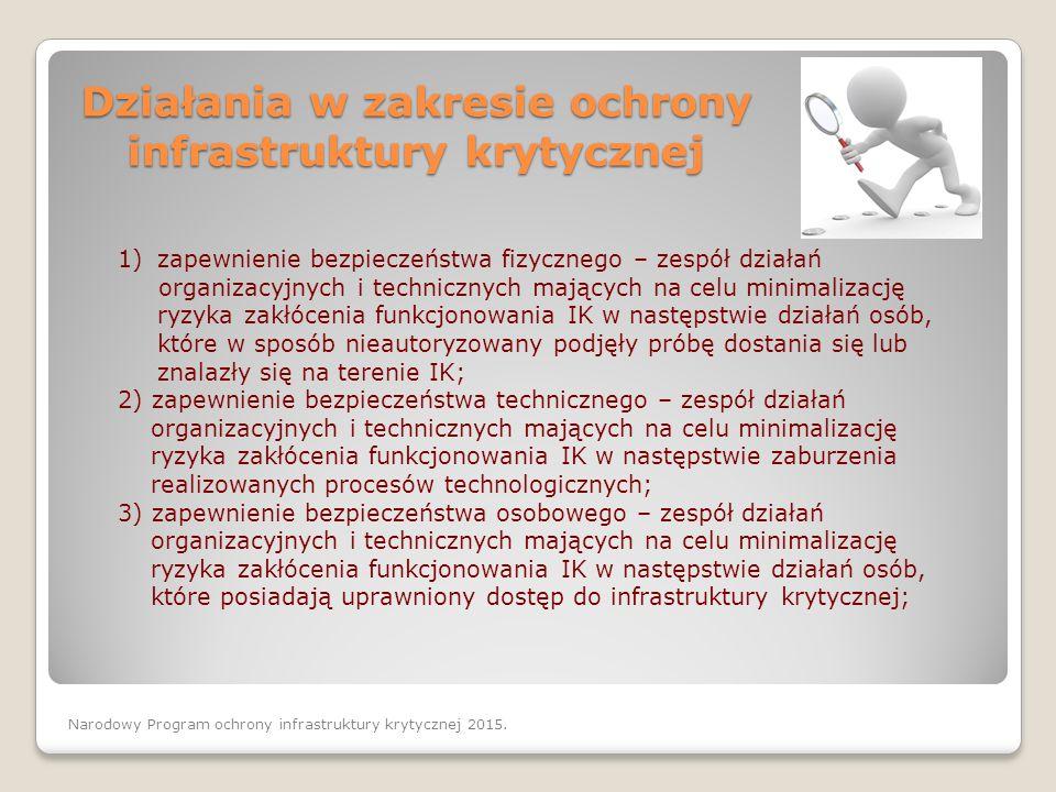 Działania w zakresie ochrony infrastruktury krytycznej Narodowy Program ochrony infrastruktury krytycznej 2015. 1)zapewnienie bezpieczeństwa fizyczneg