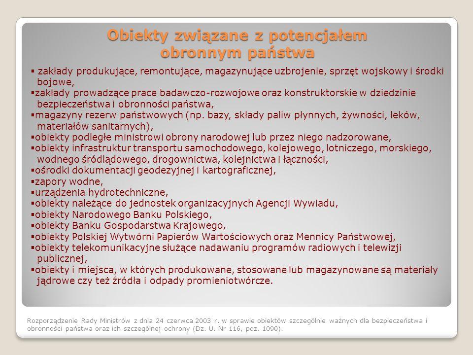 Obiekty związane z potencjałem obronnym państwa Rozporządzenie Rady Ministrów z dnia 24 czerwca 2003 r. w sprawie obiektów szczególnie ważnych dla bez