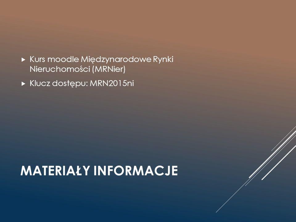 MATERIAŁY INFORMACJE  Kurs moodle Międzynarodowe Rynki Nieruchomości (MRNier)  Klucz dostępu: MRN2015ni