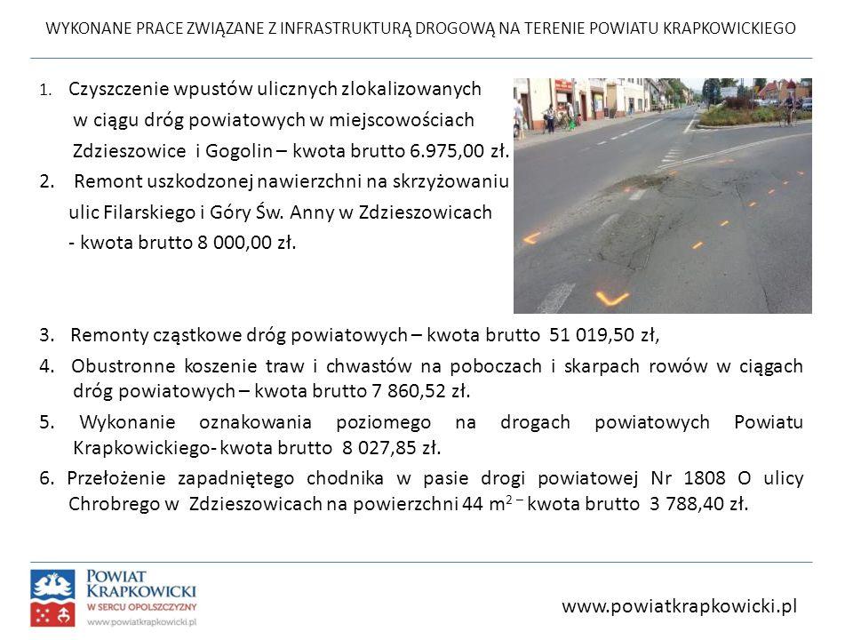 WYKONANE PRACE ZWIĄZANE Z INFRASTRUKTURĄ DROGOWĄ NA TERENIE POWIATU KRAPKOWICKIEGO 1. Czyszczenie wpustów ulicznych zlokalizowanych w ciągu dróg powia
