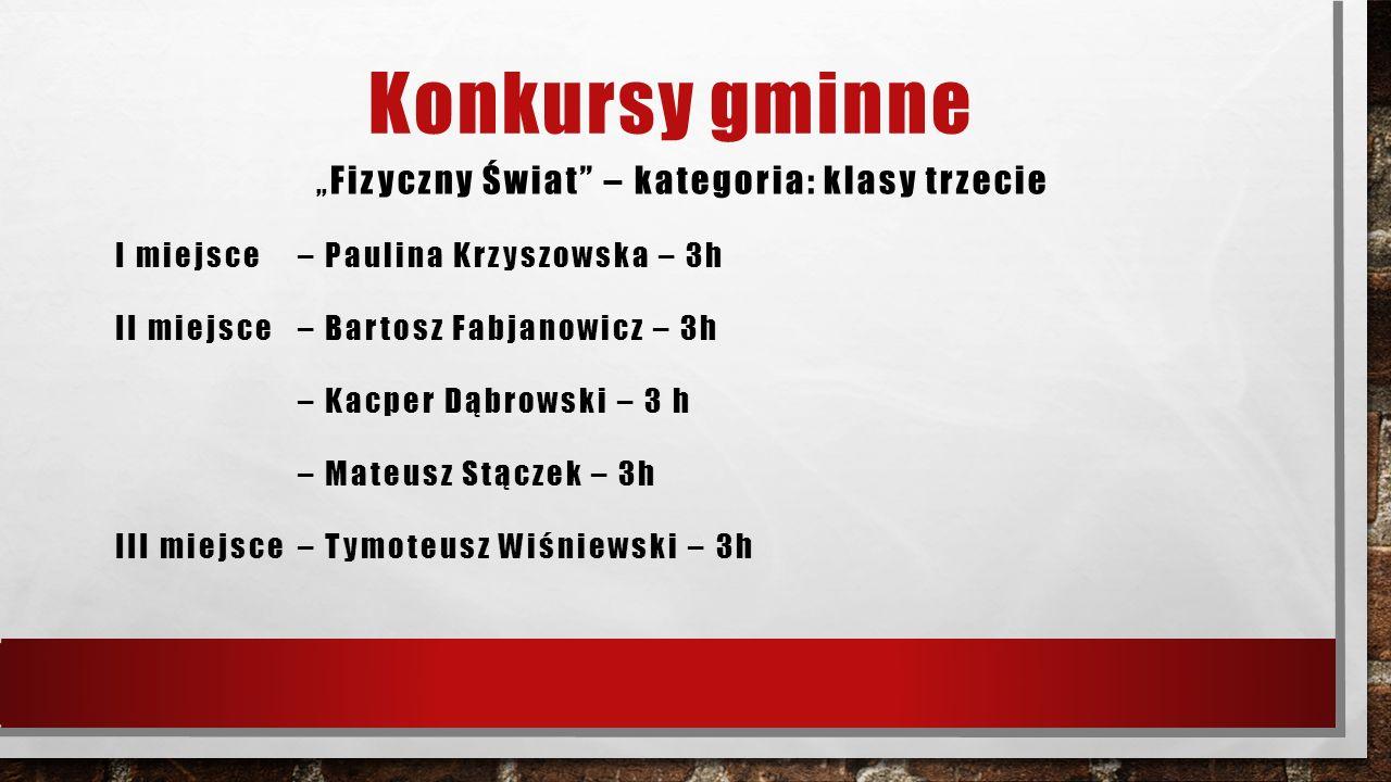 """Konkursy gminne """" Fizyczny Świat"""" – kategoria: klasy trzecie I miejsce – Paulina Krzyszowska – 3h II miejsce – Bartosz Fabjanowicz – 3h – Kacper Dąbro"""