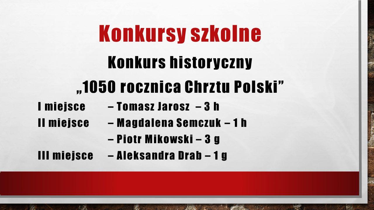 """Konkursy szkolne Konkurs historyczny """"1050 rocznica Chrztu Polski"""" I miejsce – Tomasz Jarosz – 3 h II miejsce – Magdalena Semczuk – 1 h – Piotr Mikows"""