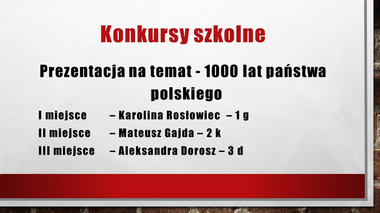 Konkursy szkolne Prezentacja na temat - 1000 lat państwa polskiego I miejsce – Karolina Rosłowiec – 1 g II miejsce – Mateusz Gajda – 2 k III miejsce –