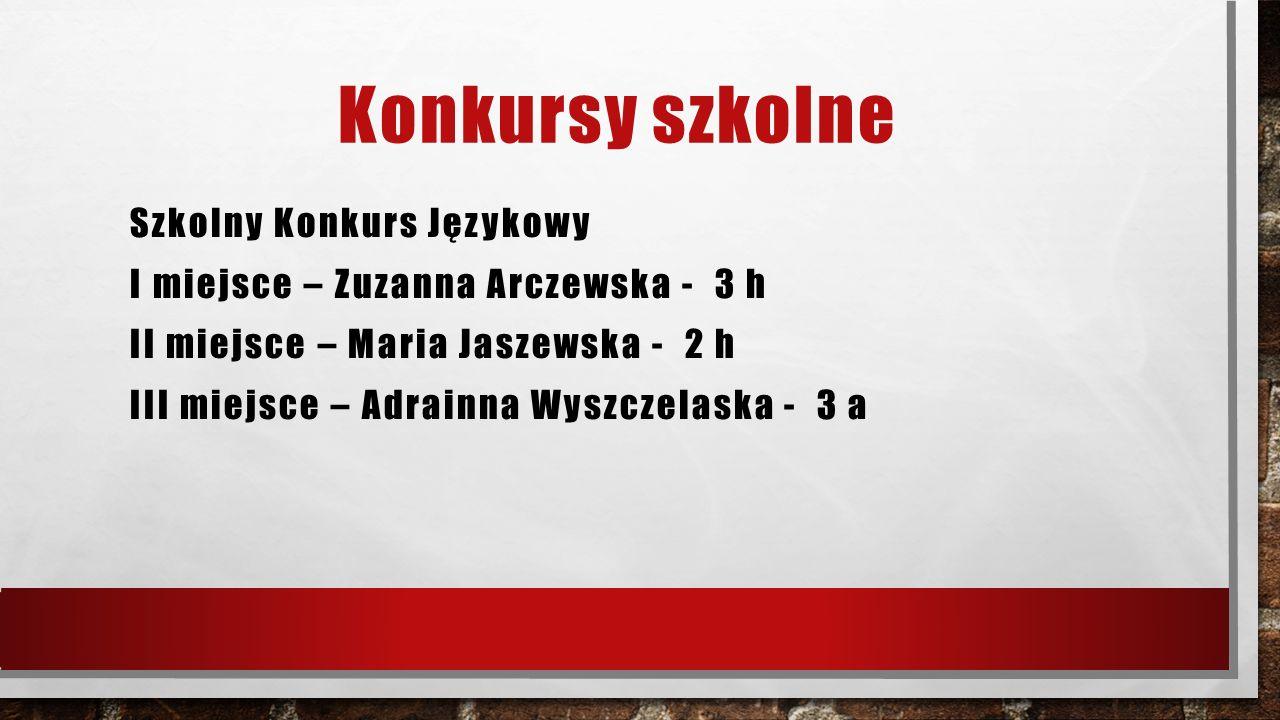 Konkursy szkolne Szkolny Konkurs Językowy I miejsce – Zuzanna Arczewska - 3 h II miejsce – Maria Jaszewska - 2 h III miejsce – Adrainna Wyszczelaska -