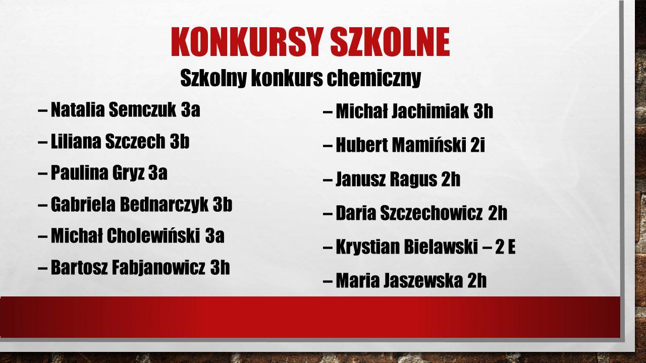 KONKURSY SZKOLNE Szkolny konkurs chemiczny – Natalia Semczuk 3a – Liliana Szczech 3b – Paulina Gryz 3a – Gabriela Bednarczyk 3b – Michał Cholewiński 3