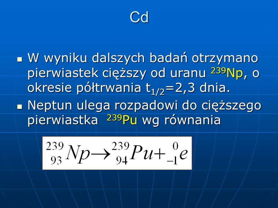 Cd W wyniku dalszych badań otrzymano pierwiastek cięższy od uranu 239 Np, o okresie półtrwania t 1/2 =2,3 dnia.