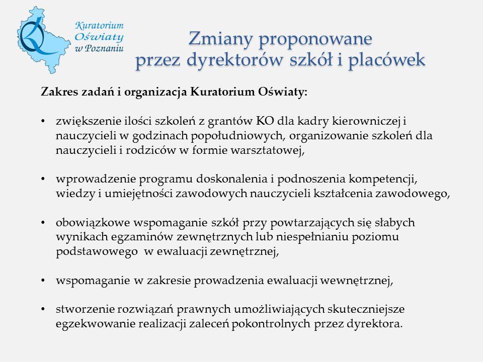 Zmiany proponowane przez dyrektorów szkół i placówek Zakres zadań i organizacja Kuratorium Oświaty: zwiększenie ilości szkoleń z grantów KO dla kadry