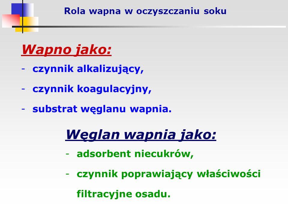 Rola wapna w oczyszczaniu soku Wapno jako: -czynnik alkalizujący, -czynnik koagulacyjny, -substrat węglanu wapnia.