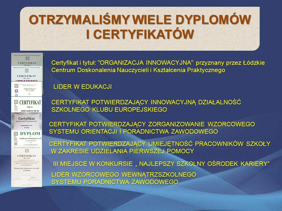 """OTRZYMALIŚMY WIELE DYPLOMÓW I CERTYFIKATÓW Certyfikat i tytuł: ORGANIZACJA INNOWACYJNA przyznany przez Łódzkie Centrum Doskonalenia Nauczycieli i Kształcenia Praktycznego CERTYFIKAT POTWIERDZAJĄCY INNOWACYJNĄ DZIAŁALNOŚĆ SZKOLNEGO KLUBU EUROPEJSKIEGO LIDER W EDUKACJI CERTYFIKAT POTWIERDZAJĄCY ZORGANIZOWANIE WZORCOWEGO SYSTEMU ORIENTACJI I PORADNICTWA ZAWODOWEGO CERTYFIKAT POTWIERDZAJĄCY UMIEJĘTNOŚĆ PRACOWNIKÓW SZKOŁY W ZAKRESIE UDZIELANIA PIERWSZEJ POMOCY W ZAKRESIE UDZIELANIA PIERWSZEJ POMOCY III MIEJSCE W KONKURSIE """" NAJLEPSZY SZKOLNY OŚRODEK KARIERY III MIEJSCE W KONKURSIE """" NAJLEPSZY SZKOLNY OŚRODEK KARIERY LIDER WZORCOWEGO WEWNĄTRZSZKOLNEGO SYSTEMU PORADNICTWA ZAWODOWEGO"""
