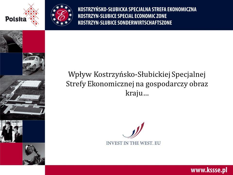 Wpływ Kostrzyńsko-Słubickiej Specjalnej Strefy Ekonomicznej na gospodarczy obraz kraju…
