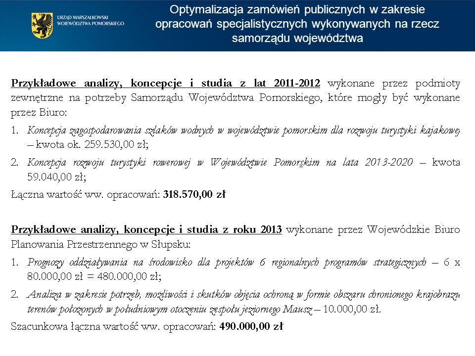 Optymalizacja zamówień publicznych w zakresie opracowań specjalistycznych wykonywanych na rzecz samorządu województwa