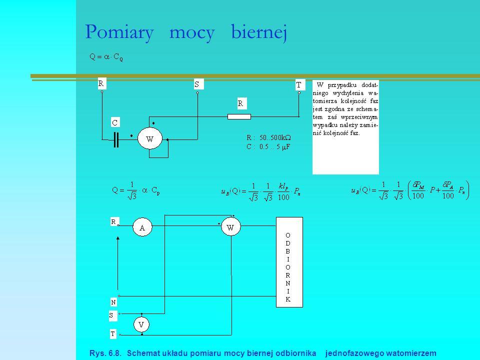 Pomiary mocy biernej Rys. 6.8. Schemat układu pomiaru mocy biernej odbiornika jednofazowego watomierzem
