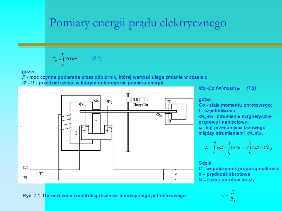 Pomiary energii prądu elektrycznego (7.1) gdzie: P - moc czynna pobierana przez odbiornik, której wartość ulega zmianie w czasie t; t2 - t1 - przedział czasu, w którym dokonuje się pomiaru energii.