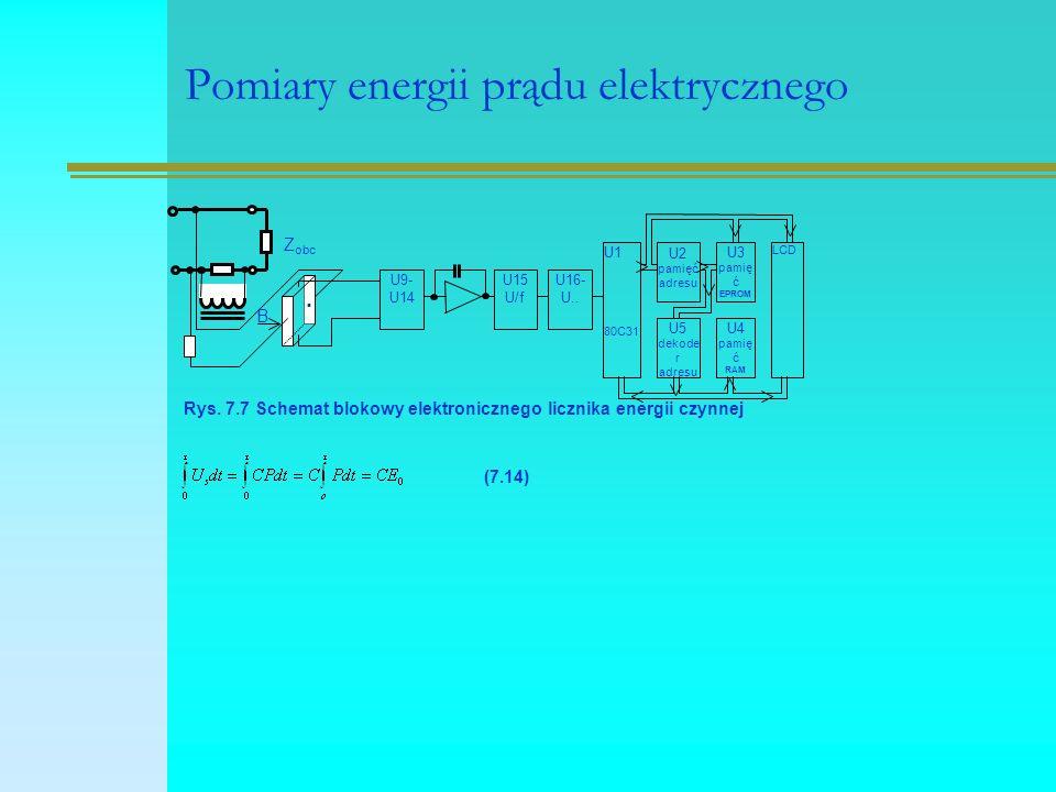 Pomiary energii prądu elektrycznego Rys. 7.7 Schemat blokowy elektronicznego licznika energii czynnej (7.14)