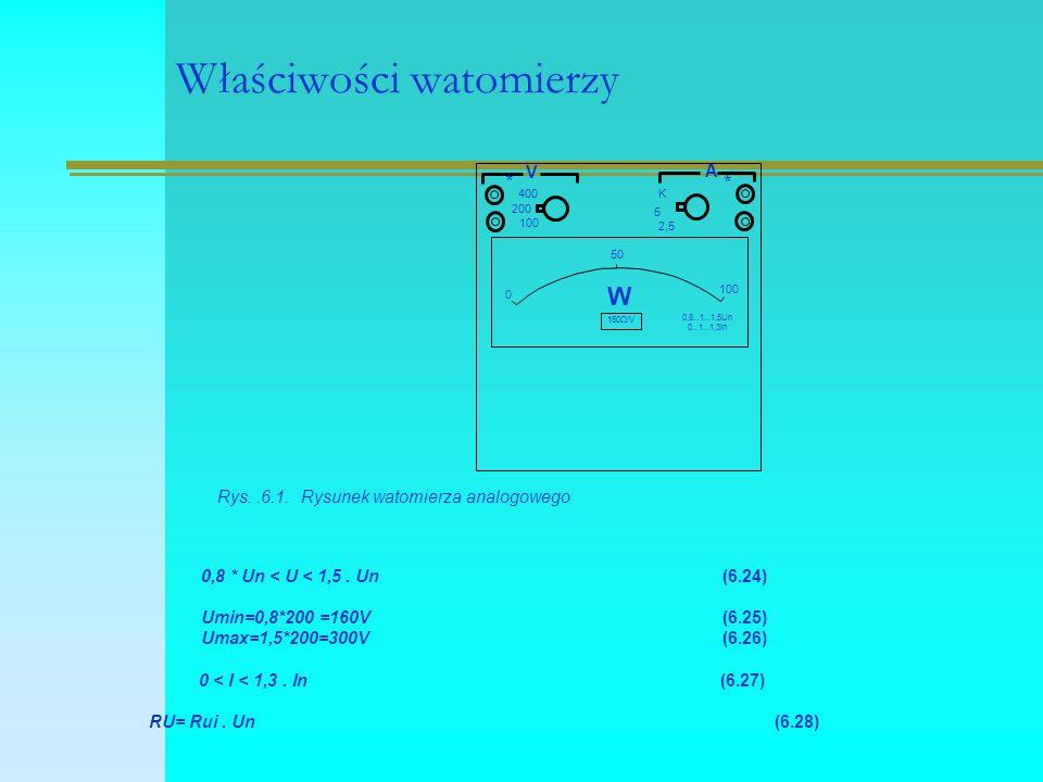 Właściwości watomierzy W 0 50 100 400 200 100 V A * * K 5 2,5 150  /V 0,8...1...1,5Un 0...1...1,3In Rys..6.1. Rysunek watomierza analogowego 0,8 * Un